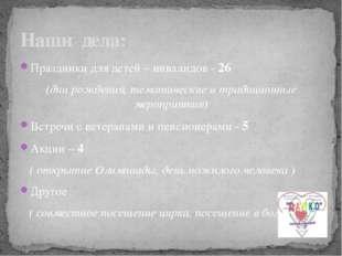 Праздники для детей – инвалидов - 26 (дни рождения, тематические и традиционн