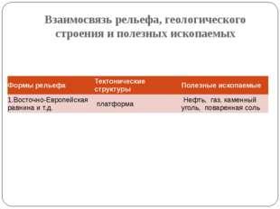 Использование материалов ГИА (7 класс) ЧАСТЬ А Часть А содержит 6 заданий с в