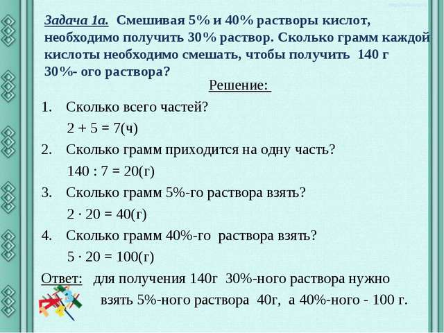 Задача 1а. Смешивая 5% и 40% растворы кислот, необходимо получить 30% раствор...