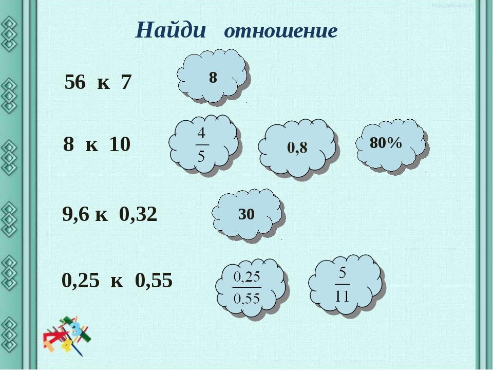 80% Найди отношение 56 к 7 8 к 10 9,6 к 0,32 30 0,25 к 0,55
