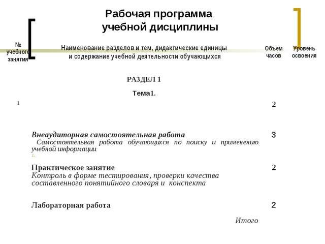Рабочая программа учебной дисциплины