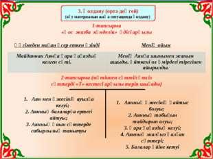 3. Қолдану (орта деңгей) (оқу материалын жаңа ситуацияда қолдану) 1-тапсырма