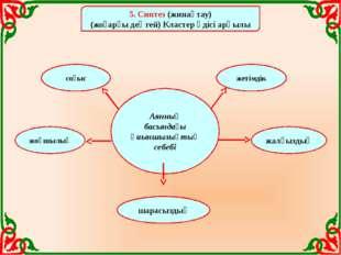 5. Синтез (жинақтау) (жоғарғы деңгей) Кластер әдісі арқылы Аянның басындағы