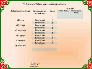 IV. Бағалау. Табыс критерийлері арқылы 9-10 балл – «5», 6-8 балл – «4», 4-5 б