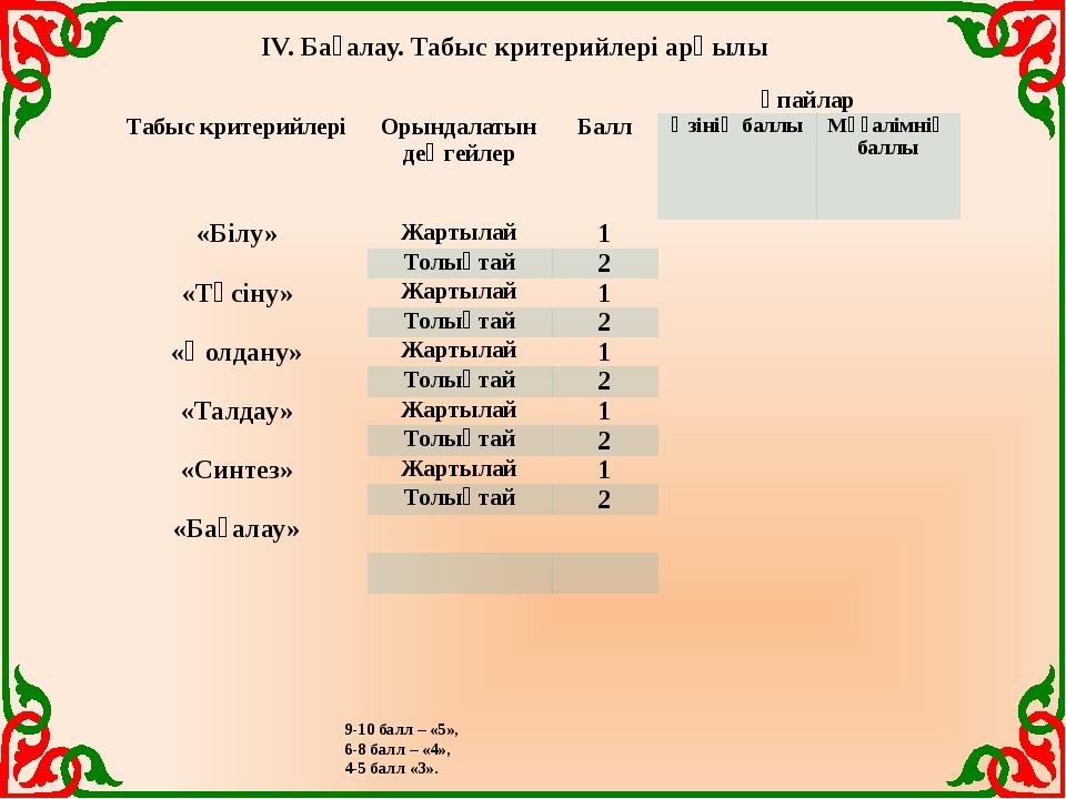 IV. Бағалау. Табыс критерийлері арқылы 9-10 балл – «5», 6-8 балл – «4», 4-5 б...