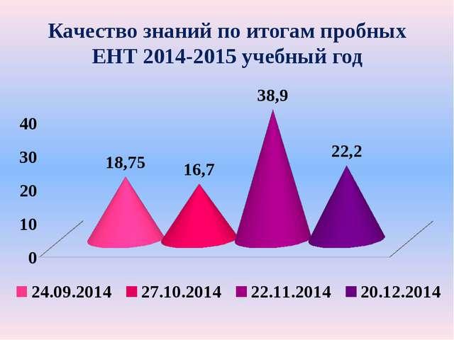 Качество знаний по итогам пробных ЕНТ 2014-2015 учебный год