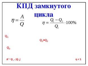 КПД замкнутого цикла Q1 – количество теплоты полученное от нагревания Q1>Q2 Q