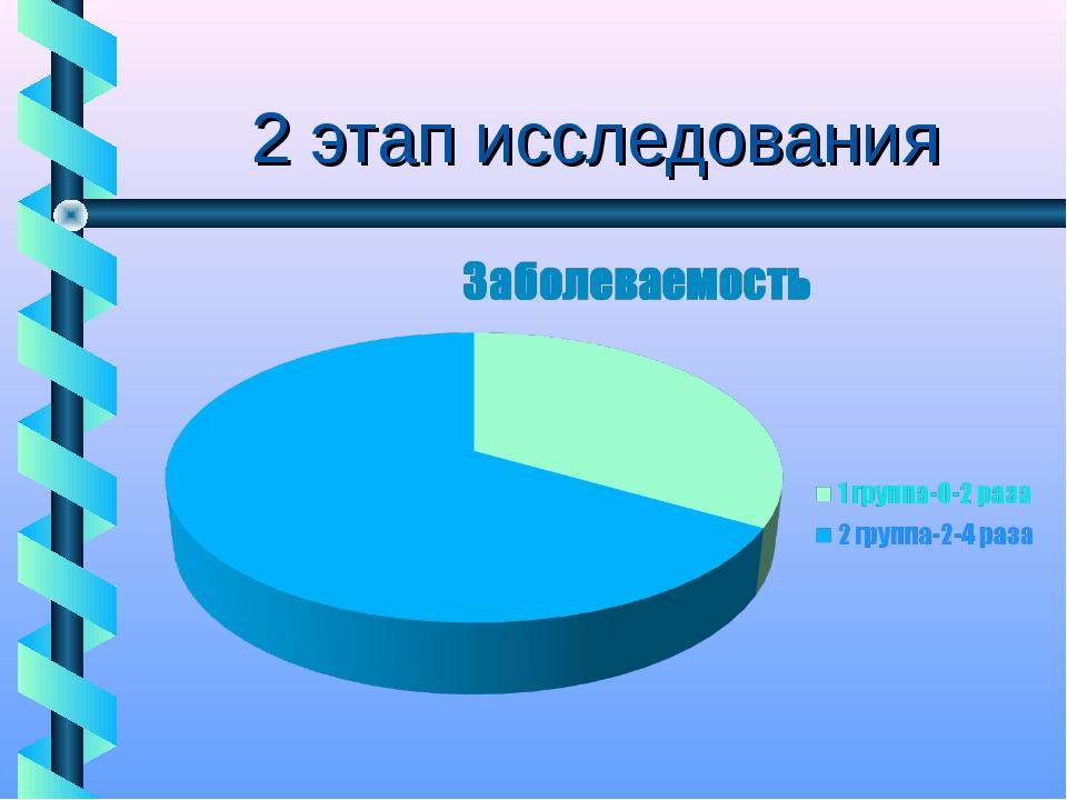 2 этап исследования