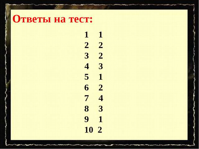 Ответы на тест: 1 2 2 3 1 2 4 3 1 2