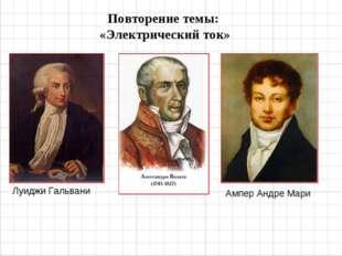 Повторение темы: «Электрический ток» Луиджи Гальвани Ампер Андре Мари