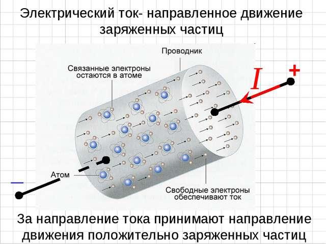 Электрический ток- направленное движение заряженных частиц + _ За направление...