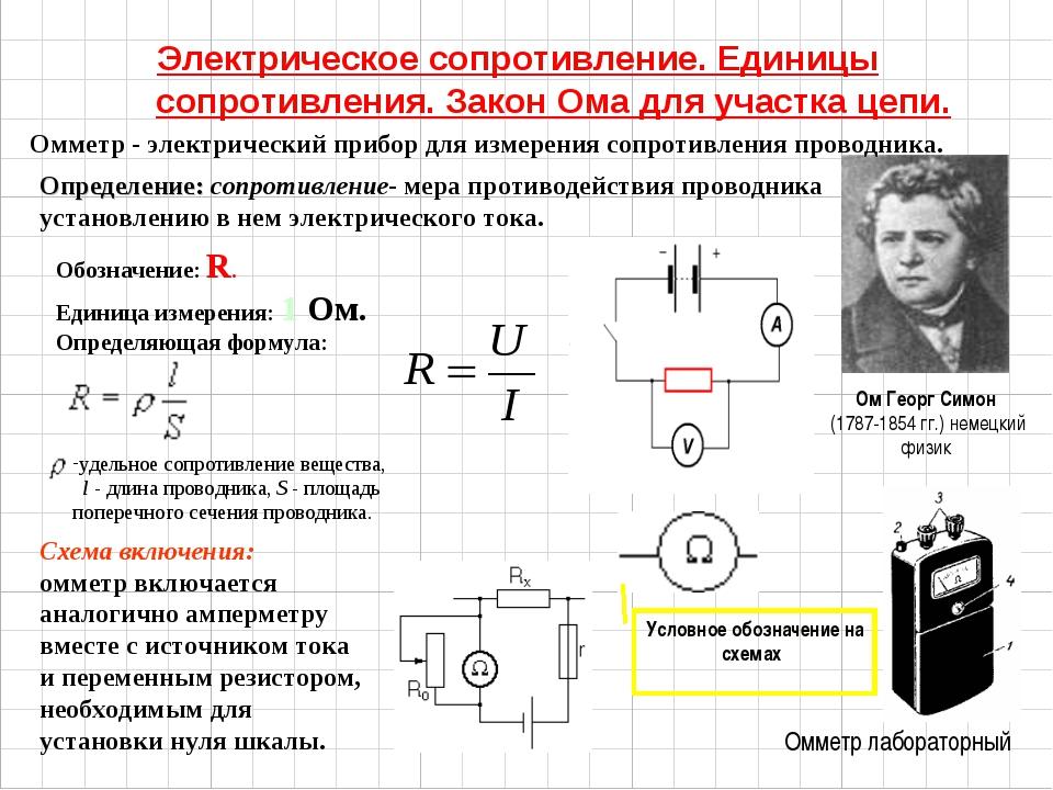 картинки по теме сопротивление проводников помощью постоянных