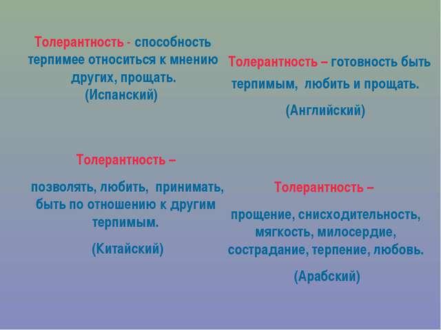 Толерантность – готовность быть терпимым, любить и прощать. (Английский) Тол...