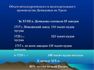 Объем металлургического и железодетального производства Демидовых на Урале За