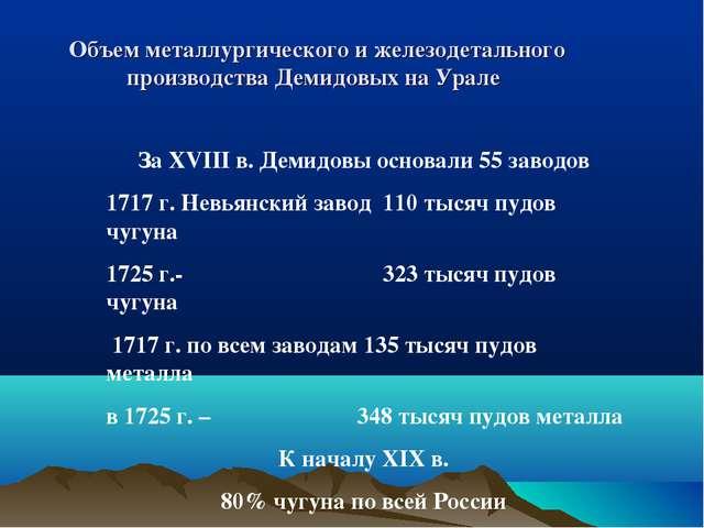 Объем металлургического и железодетального производства Демидовых на Урале За...