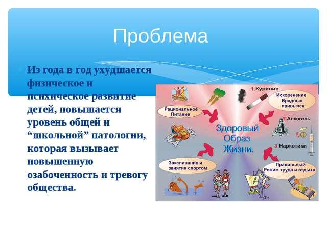 Презентация здоровый образ жизни в начальных классах