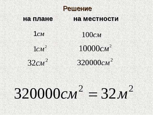 Решение 1см 100см на планена местности