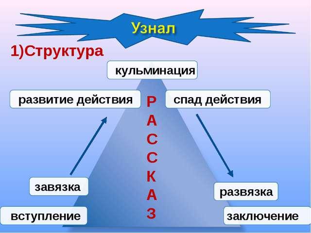 РАССКАЗ 1)Структура вступление завязка развитие действия кульминация спад дей...