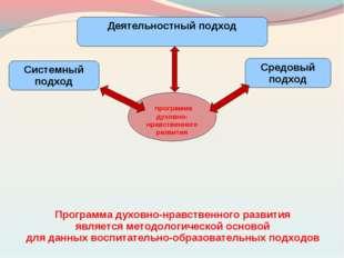 программа духовно-нравственного развития Системный подход Средовый подход Де