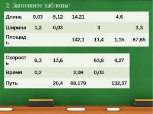 2. Заполните таблицы: Длина 9,03 5,12 14,21 4,6 Ширина 1,2 0,93 3 3,3 Площадь