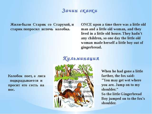 Зачин сказки Жили-были Старик со Старухой, и старик попросил испечь колобка....