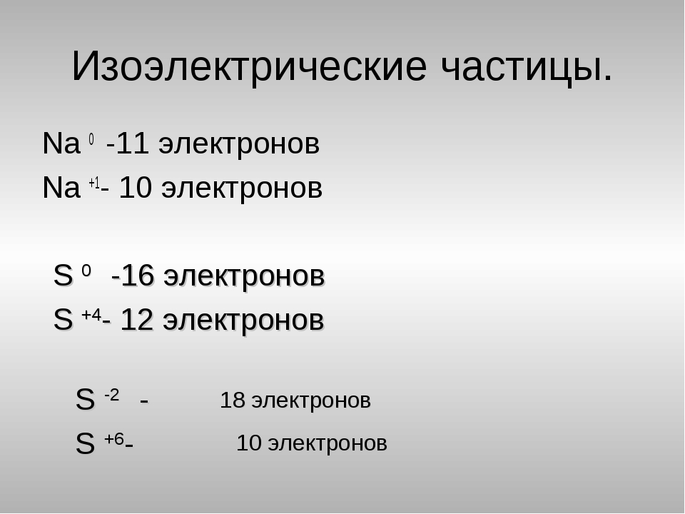 Изоэлектрические частицы. Na 0 -11 электронов Na +1- 10 электронов S 0 -16 эл...