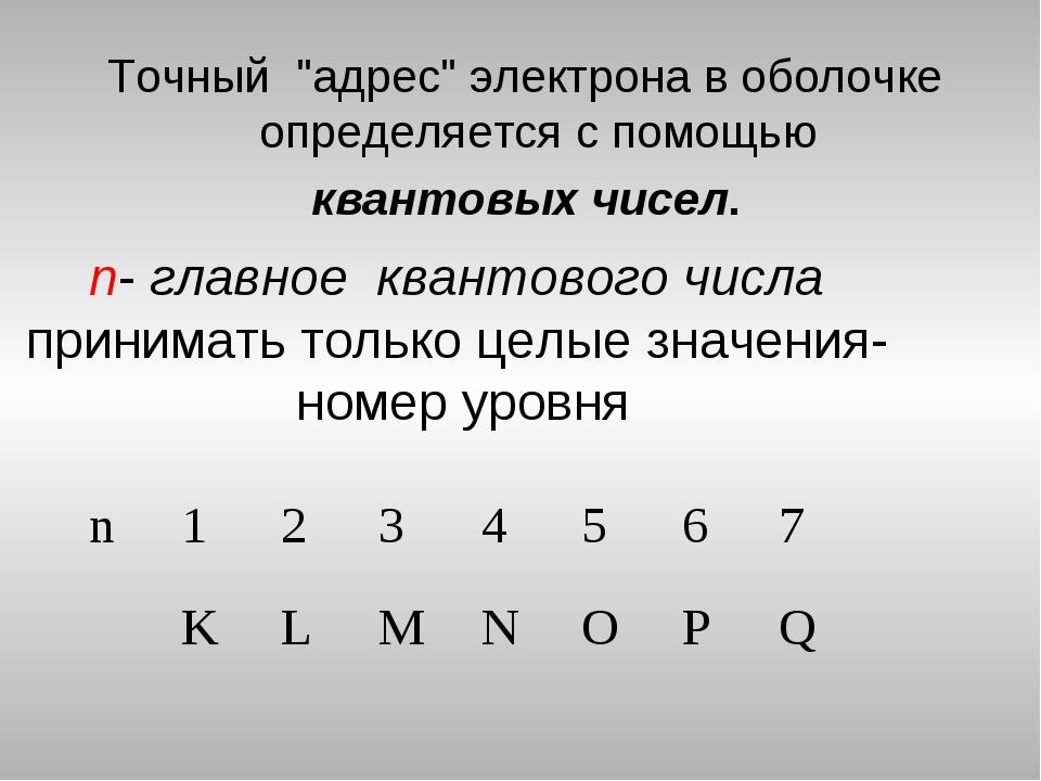 """Точный """"адрес"""" электрона в оболочке определяется с помощью квантовых чисел. n..."""