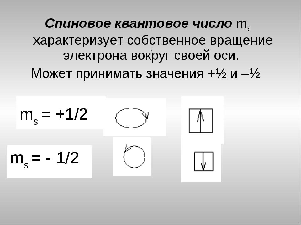 Спиновое квантовое число ms характеризует собственное вращение электрона вокр...