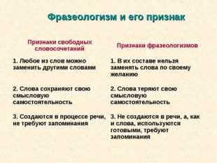 Фразеологизм и его признак Признаки свободных словосочетанийПризнаки фразеол