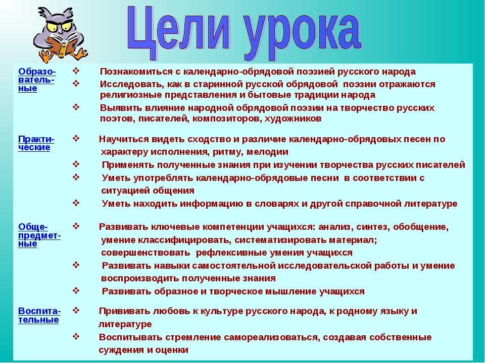 Образо-ватель-ныеПознакомиться с календарно-обрядовой поэзией русского народ...
