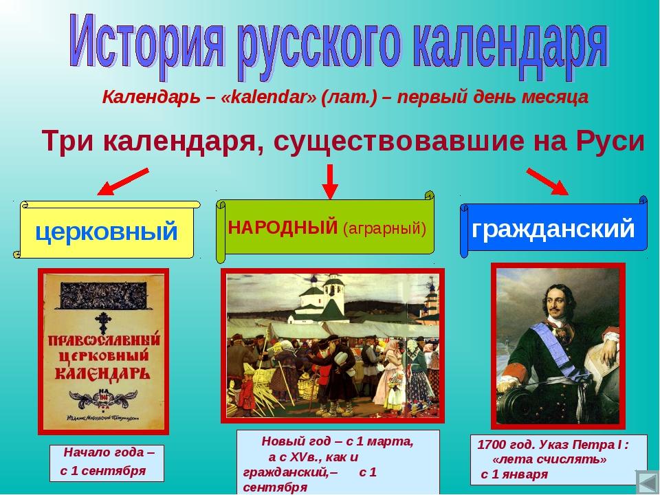гражданский церковный Начало года – с 1 сентября Новый год – с 1 марта, а с X...
