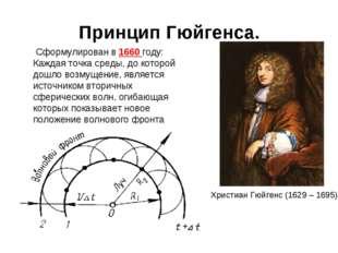 Принцип Гюйгенса. Сформулирован в 1660 году: Каждая точка среды, до которой д