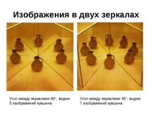 Изображения в двух зеркалах Угол между зеркалами 60°, видим 5 изображений кув