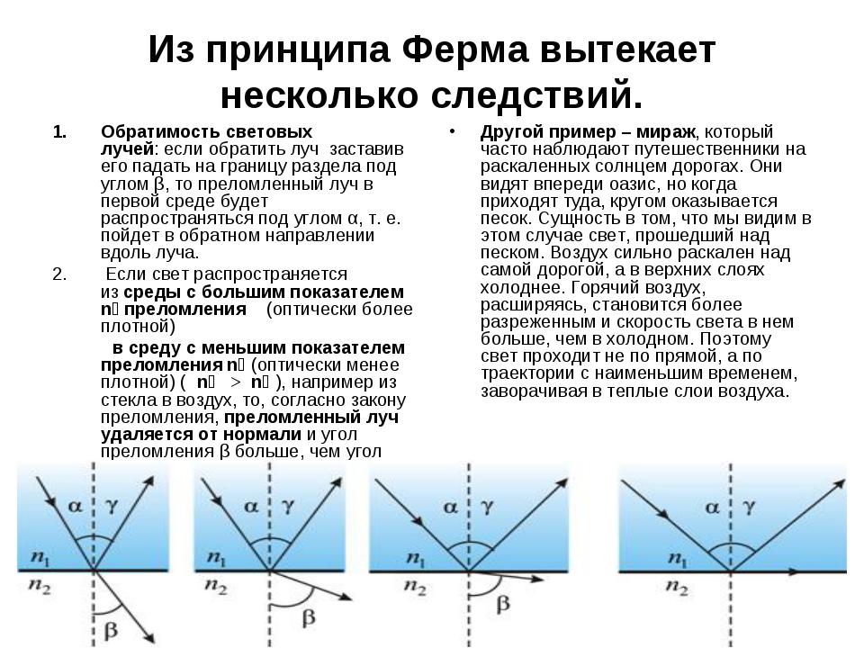 Из принципа Ферма вытекает несколько следствий. Обратимость световых лучей:е...