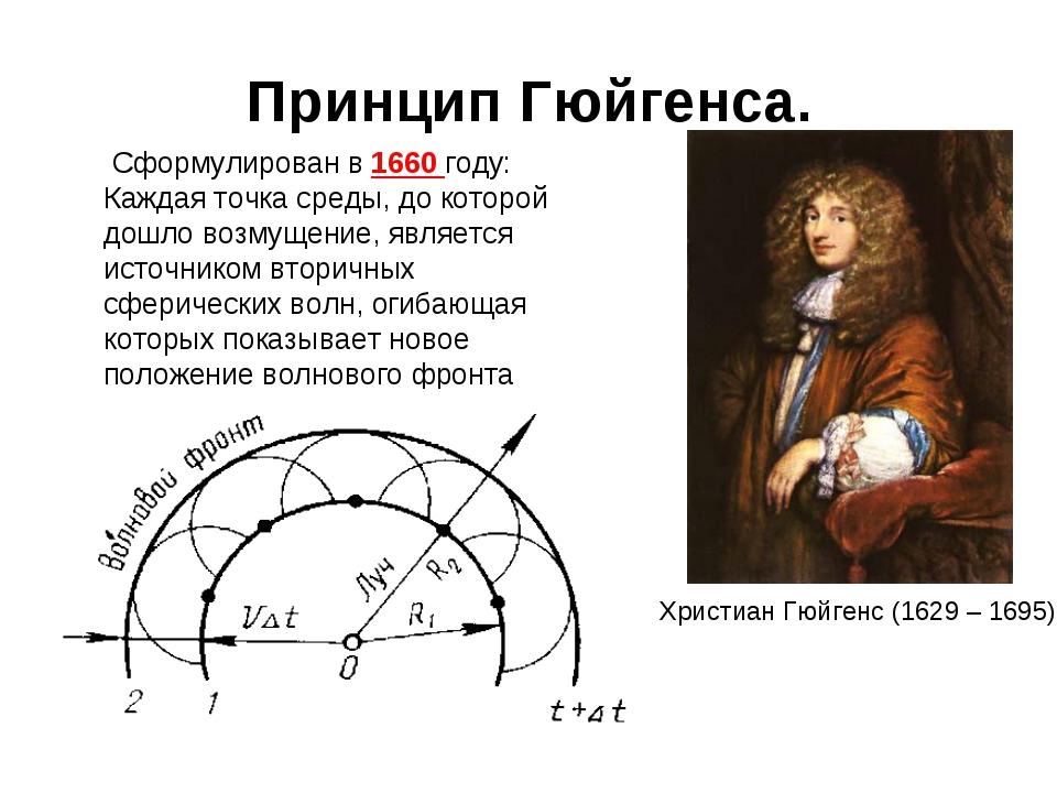 Принцип Гюйгенса. Сформулирован в 1660 году: Каждая точка среды, до которой д...