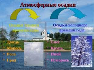 Атмосферные осадки Осадки теплого времени года. Дождь Морось Роса Град Осадки