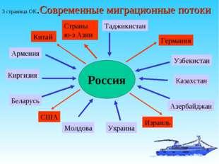 Россия США Израиль Германия Китай Киргизия Таджикистан Узбекистан Украина Мол