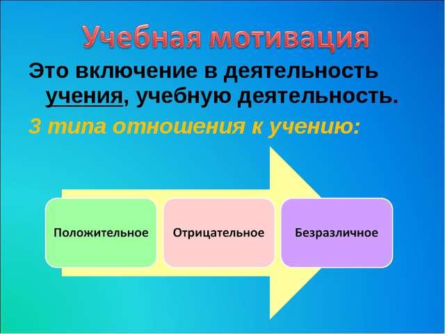 Это включение в деятельность учения, учебную деятельность. 3 типа отношения к...
