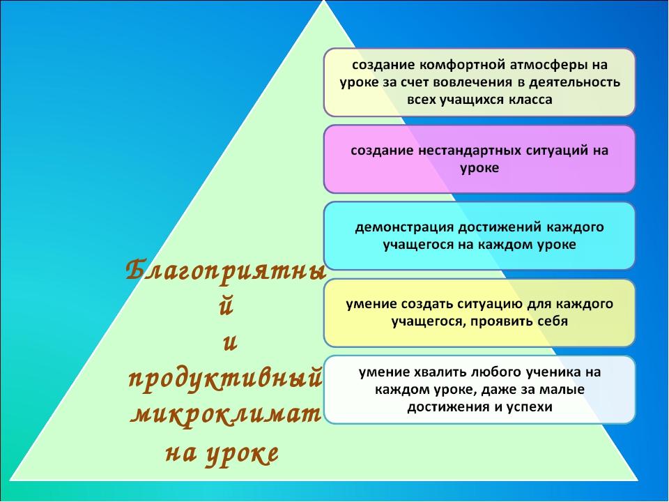 Благоприятный и продуктивный микроклимат на уроке