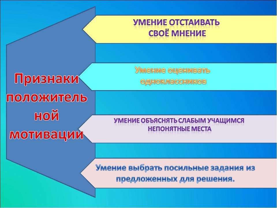 Хухлаева Ольга | Психологическое здоровье учащихся как ...