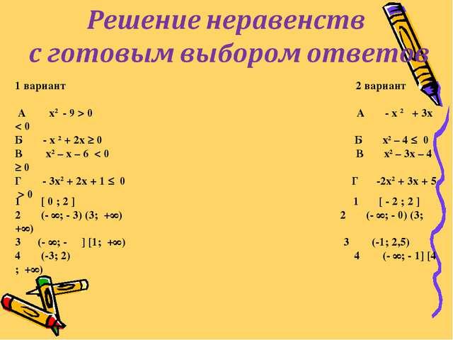 1 вариант 2 вариант А х2 - 9 > 0 А - х 2 + 3х < 0 Б - х 2 + 2х ≥ 0 Б х2 – 4 ≤...