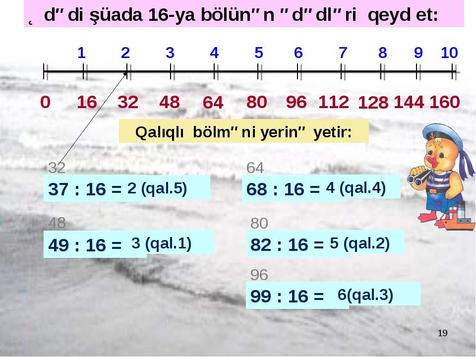 * 0 16 32 1 2 3 4 5 6 7 8 9 10 48 64 80 96 112 128 144 160 37 : 16 = 32 2 (qa...