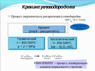 Крекинг углеводородовв Процесс термического расщепления углеводородов. 1891 г