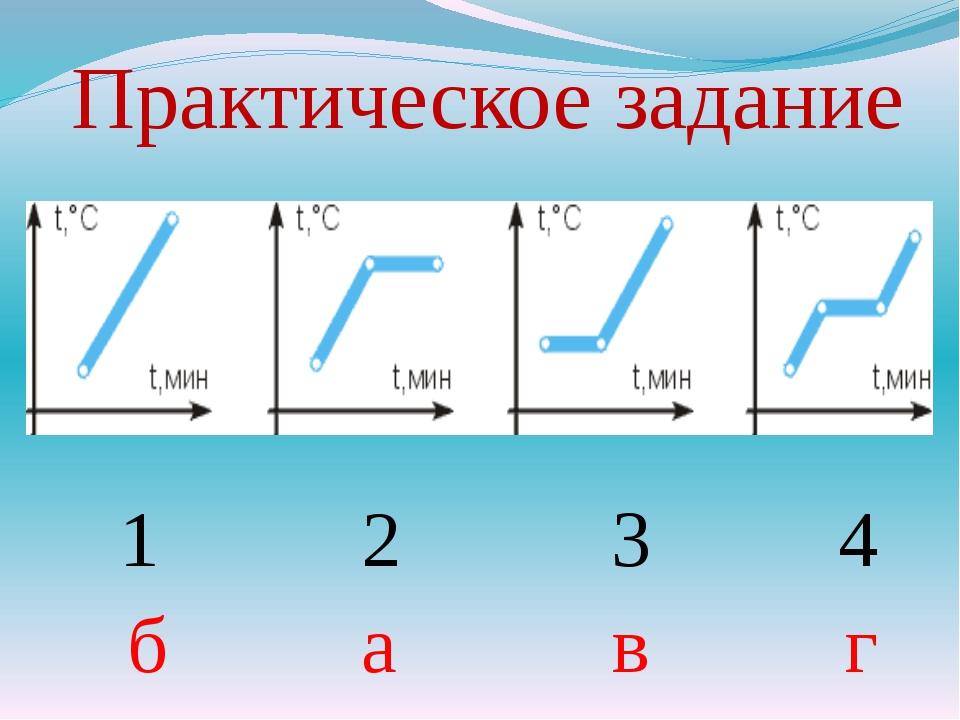 Практическое задание 1 3 2 4 б а в г