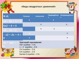 «Виды квадратных уравнений» Критерий оценивания: Нет ошибок – 5 б. 1 – 2 ош