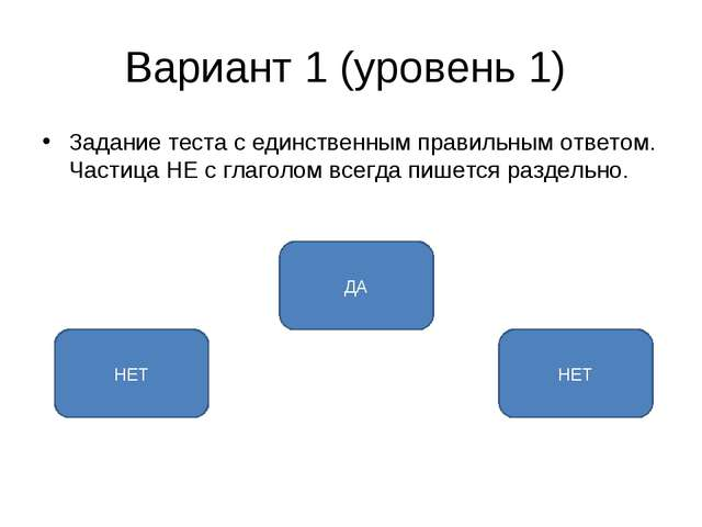 Вариант 1 (уровень 1) Задание теста с единственным правильным ответом. Частиц...