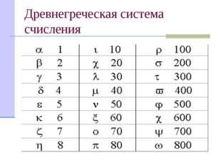 Древнегреческая система счисления В III веке до н.э. возникла древнегреческая