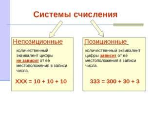 Системы счисления Непозиционные Позиционные количественный эквивалент цифры
