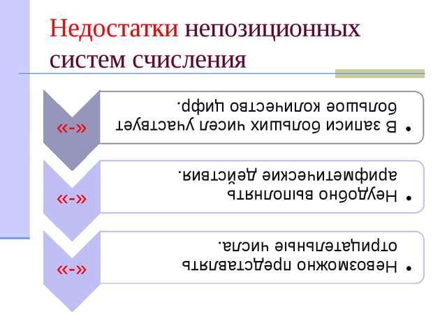 Недостатки непозиционных систем счисления В связи с развитием общества непози...