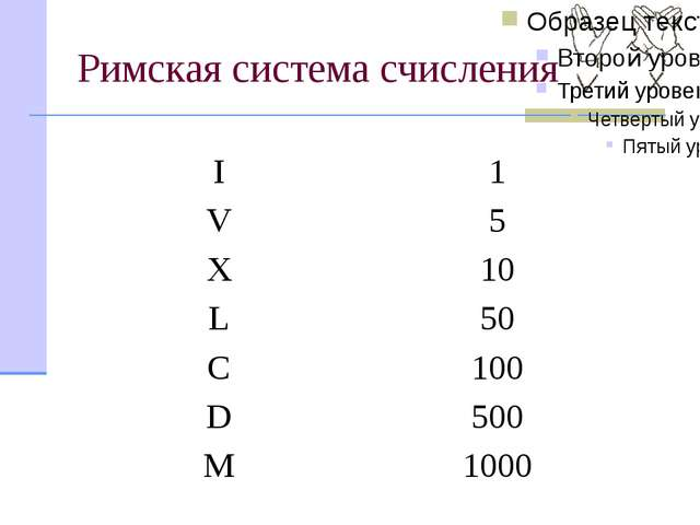 Римская система счисления I 1 V 5 X 10 L 50 C 100 D 500 M 1000 Эта система сч...